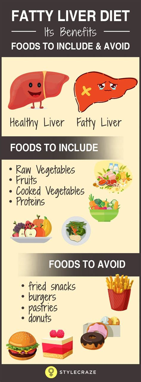 Foods To Detox Fatty Liver by Best 25 Liver Disease Ideas On Fatty Liver