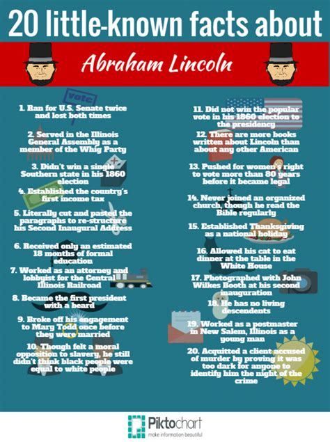 abraham lincoln facts about his 20 surprising facts about abraham lincoln