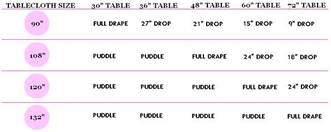 tablecloth sizing chart your chair covers inc