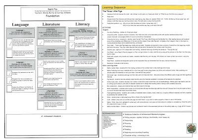 lesson plan template australian curriculum the australian curriculum hub australian curriculum