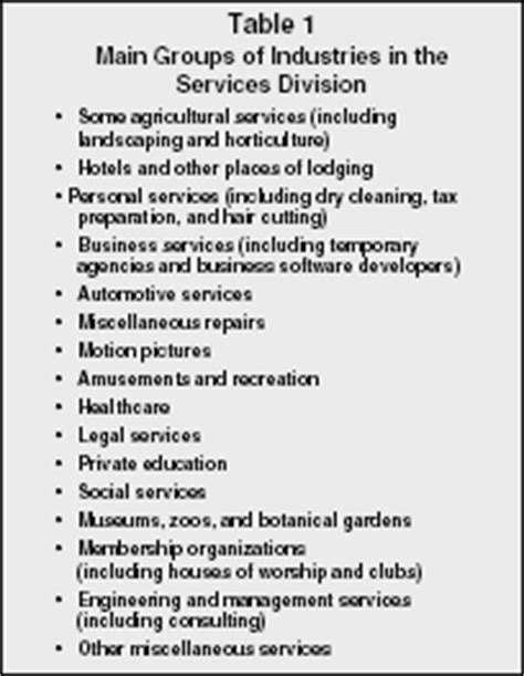 service industry organization levels system exles definition school type company
