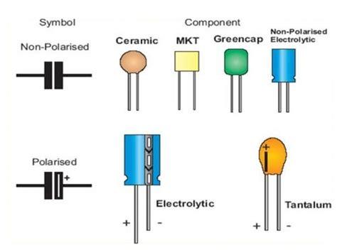 simbol kapasitor milar kapasitor dan fungsi nya 28 images bentuk dan simbol kapasitor zona elektro pengertian dan