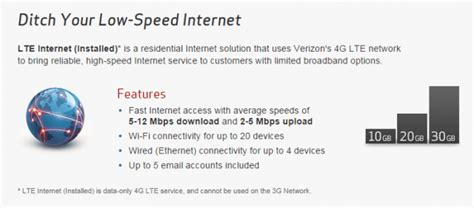 verizon wireless home internet plans verizon home internet not working research paper topics