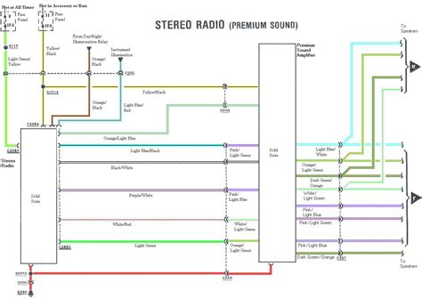 1996 gmc jimmy radio wiring diagram 1996 automotive wiring diagrams for 2002 oldsmobile dual radio wiring diagram car with stereo wiring diagrams