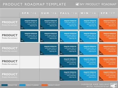 hr roadmap template hr roadmap template 28 images hr transformation