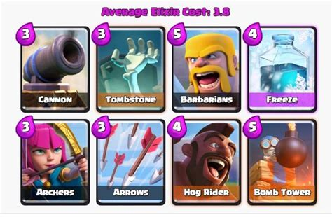 best clash royale decks strategy for arena 5 6 7 push above 2 000 trophies with these 4