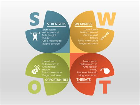 Swot Analysis For Powerpoint Light Background Swot Swot Powerpoint Template Free