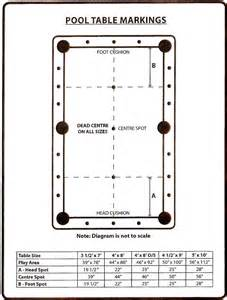 size of pool table pics for gt pool table dimensions metric