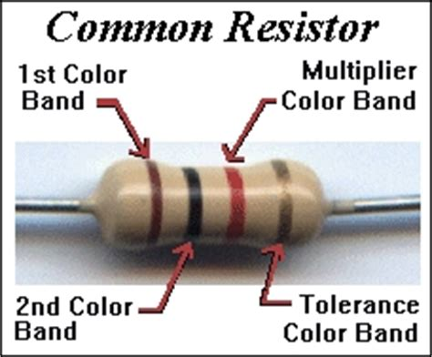 common resistors electronic resistor color code sequence