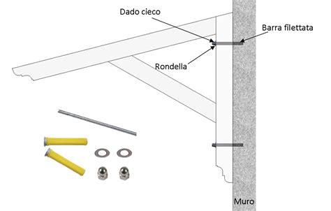 staffe a muro per mensole kit fissaggio al muro per supporti pensiline con staffe