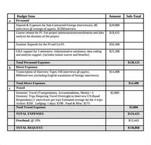 Budget For Grant Proposal Template Sample Grant Budget 9 Documents In Pdf Word