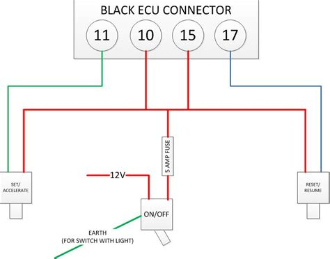td5 land rover defender ecu wiring diagram mitsubishi