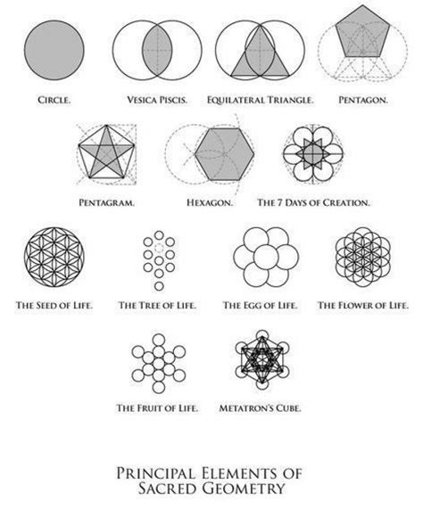 geometric tattoos and their meanings 1000 ideas about geometric meaning on