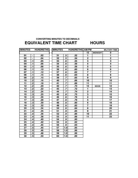 Table Hours by Time Chart Minutes And Hours Easily Convert