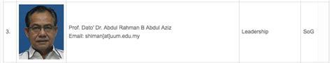 biodata penulis hamka review buku pemikiran etika hamka oleh abdul rahman abdul