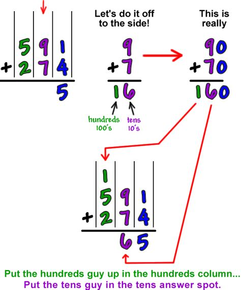 Is Regrouping by Common Worksheets 187 Three Digit Addition With Regrouping