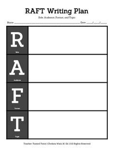 raft template rap reading fluency rate accuracy and prosody