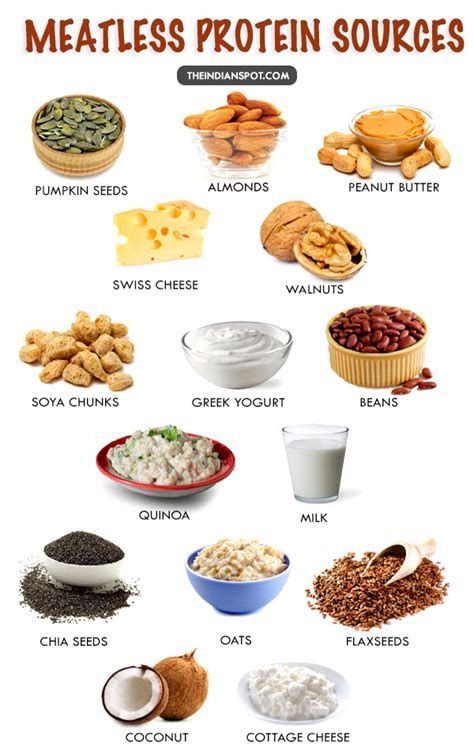 sources of protein 15 best meatless protein sources
