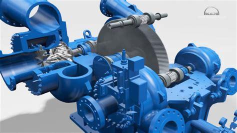 centrifugal compressor working