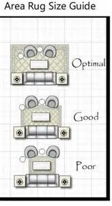 how to choose the right area rug 1000 ideas about rug size guide on pinterest area rug sizes rug size and area rugs