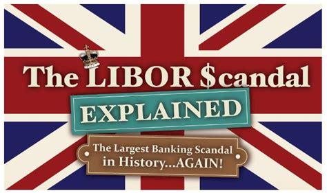libor banks list the libor explained