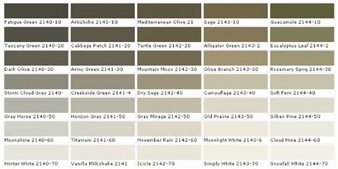 10 best ideas about benjamin camouflage on interior color schemes neutral