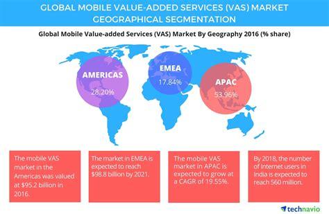 mobile vas services global mobile value added services market 2017 2021