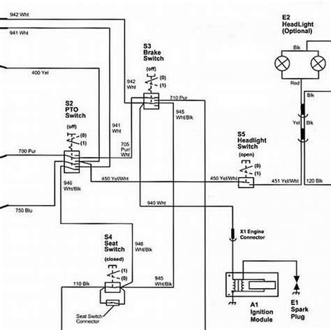 stx38 wiring diagram wiring diagram deere stx38 wiring diagram deere