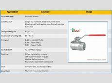 industrial valves manufacturers industrial valves market ... Apollo Valves Houston