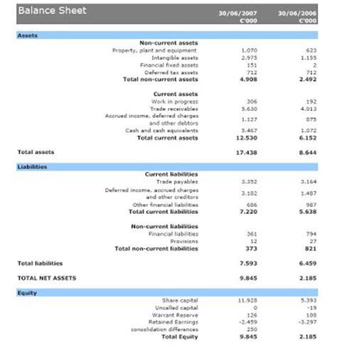 balance sheet template uk balance sheet template uk small business balance sheet