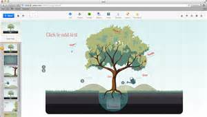 Powerpoint Templates Like Prezi by Site Line Drupal