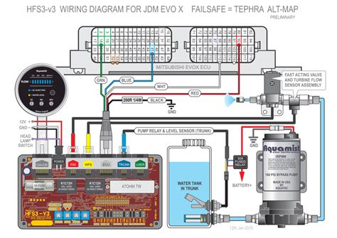 evo x wiring diagram 20 wiring diagram images wiring