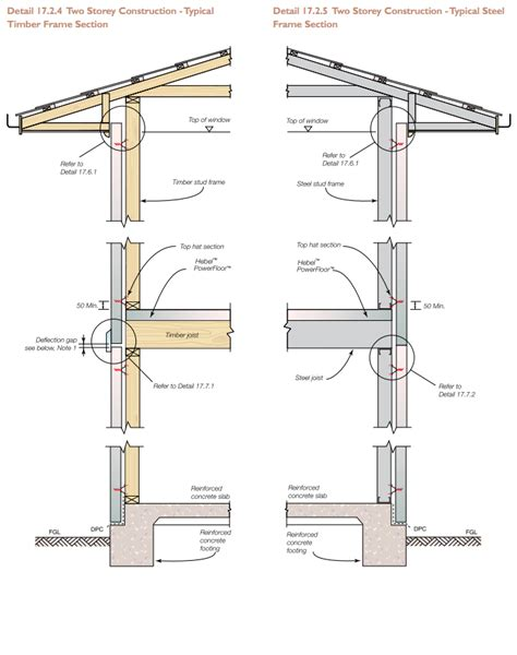 timber frame design details party wall construction details 187 hebel panel
