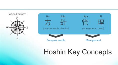 photography the key concepts 0857854933 pin hoshin kanri on