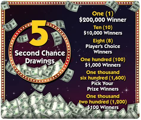 Monopoly 2nd Chance Sweepstakes - prizes monopoly jackpot ma lottery second chance drawings