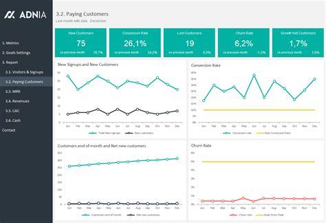 metrics template saas metrics template saas metrics dashboard template