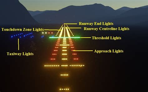 runway end identifier lights airport lights ninoy aquino international airport
