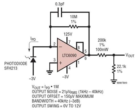 photodiode low noise lifier solutions extended dynamic range 1mω transimpedance photodiode lifier