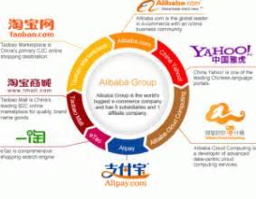 alibaba ownership alibaba s ecosystem vs amazon and google siliconangle
