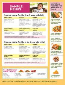 Sample menu for the one to three year old and four to five year old