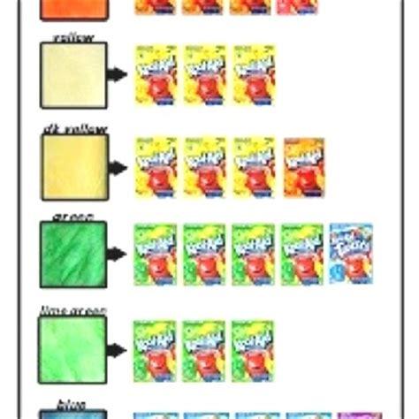 kool aid color chart kool aid hair dye color combinations kool aide hair
