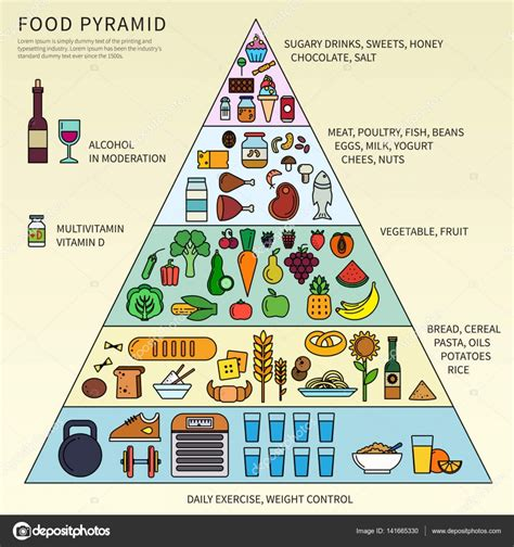 food pyramid food pyramid images reverse search