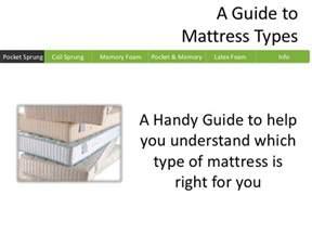 mattress types a guide to mattress types