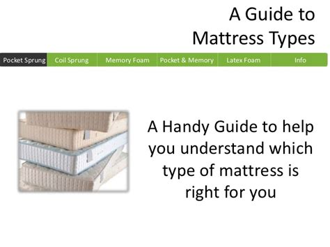 a guide to mattress types