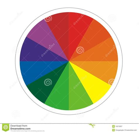 color wheel paint sles ideas color wheel stock images image 34641024 color combinations to