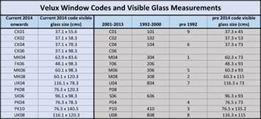 Blinds Measurements Roof Blinds