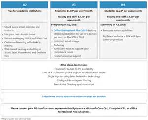plans and pricing for office 365 for education microsoft