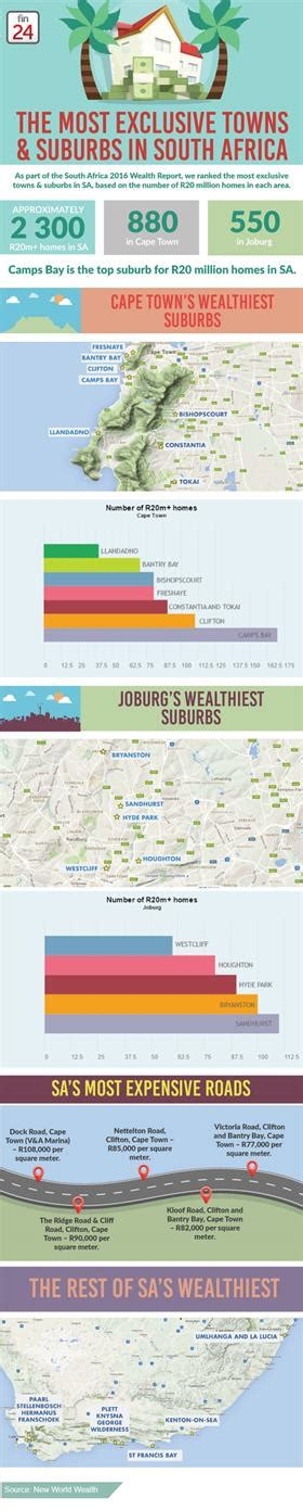 most sa billionaires live in joburg report fin24 infographic where sa s richest live fin24