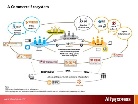 alibaba for consumers role of mobile for alibaba group