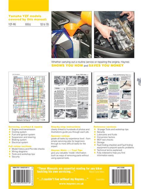 yamaha r6 ignition wiring diagram free wiring